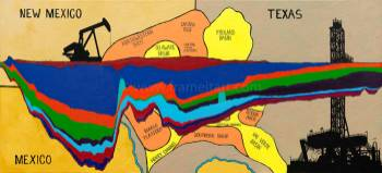 Permian Basin Cross Section